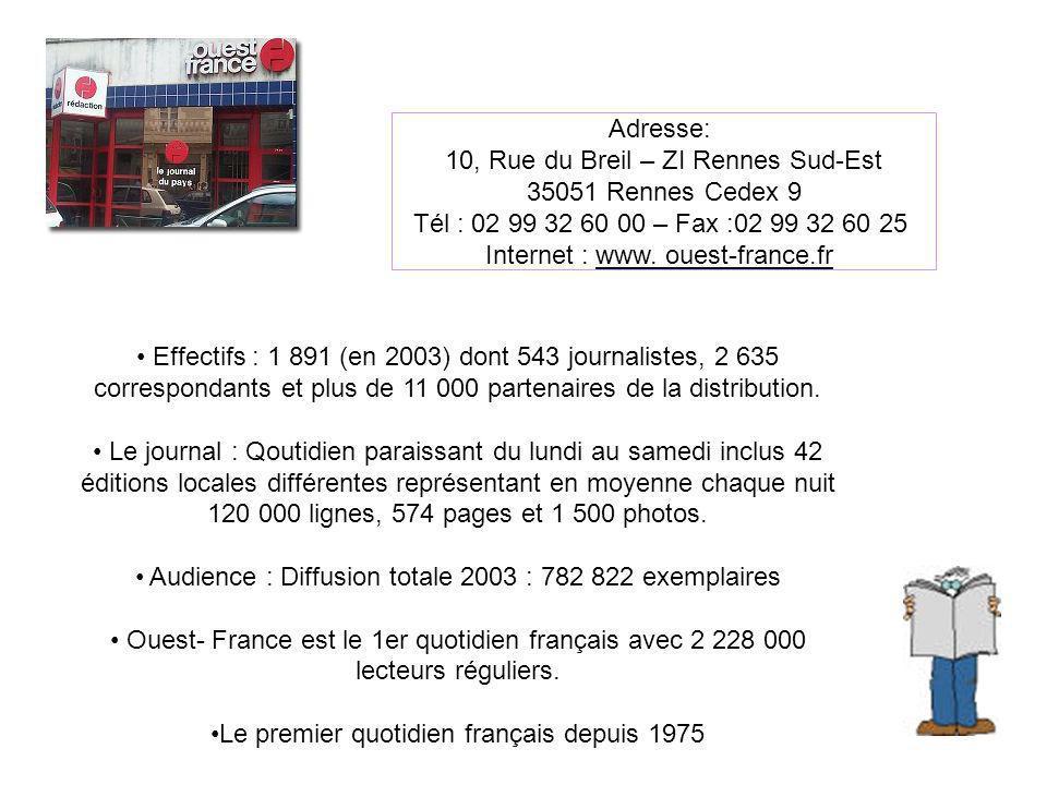 Adresse: 10, Rue du Breil – ZI Rennes Sud-Est 35051 Rennes Cedex 9 Tél : 02 99 32 60 00 – Fax :02 99 32 60 25 Internet : www. ouest-france.fr Effectif