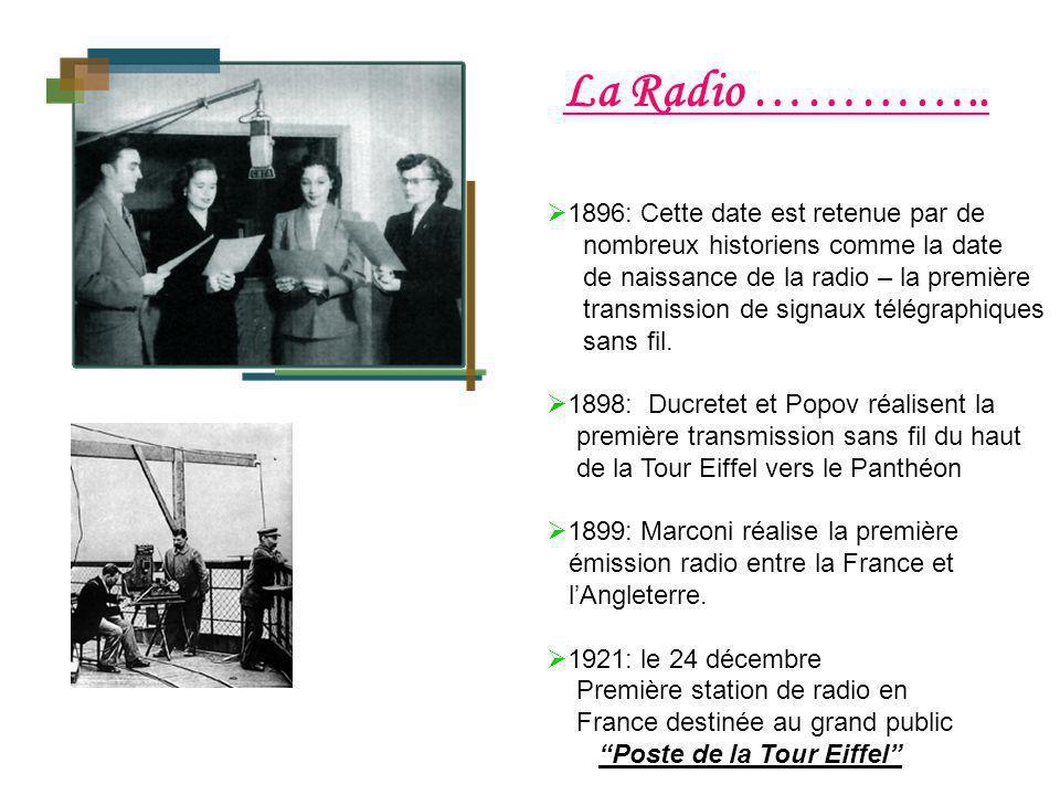 La Radio ………….. 1896: Cette date est retenue par de nombreux historiens comme la date de naissance de la radio – la première transmission de signaux t