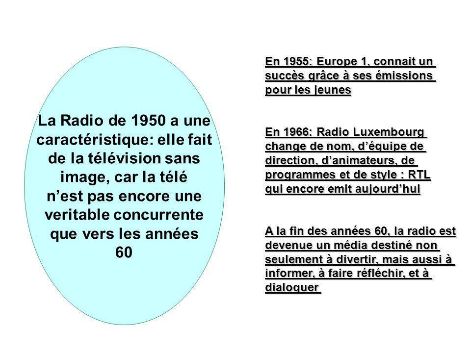 La Radio de 1950 a une caractéristique: elle fait de la télévision sans image, car la télé nest pas encore une veritable concurrente que vers les anné
