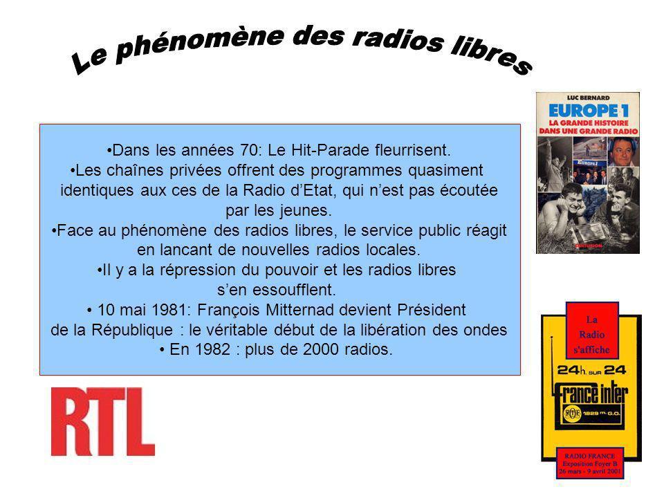 RTL : la première radio en France, contrôle FUN RADIO EUROPE 1 : développe EUROPE 2, SKY RADIO La fin des années 90, voit aussi les radios investir INTERNET: la diffusion également de programmes en direct sur Internet.