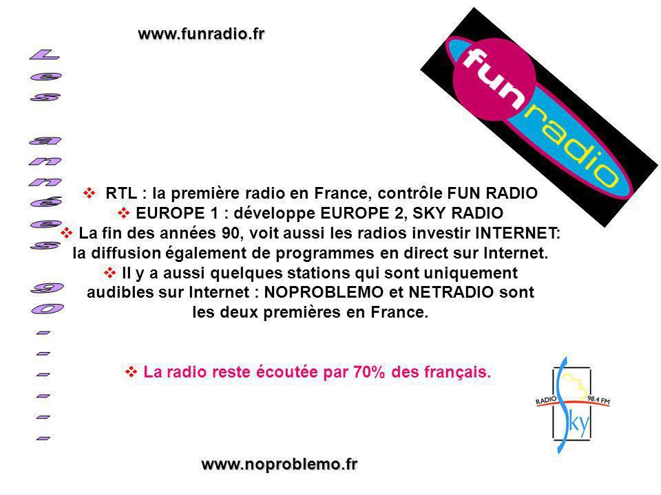 RTL : la première radio en France, contrôle FUN RADIO EUROPE 1 : développe EUROPE 2, SKY RADIO La fin des années 90, voit aussi les radios investir IN