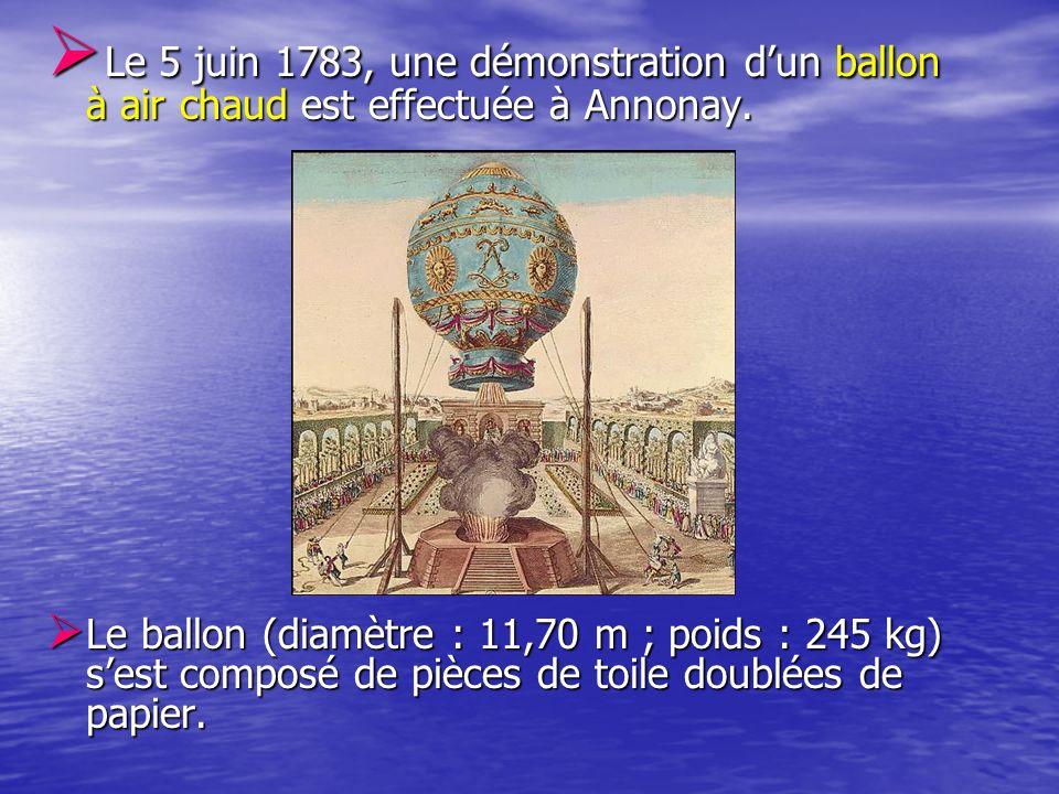 Le 5 juin 1783, une démonstration dun ballon à air chaud est effectuée à Annonay. Le 5 juin 1783, une démonstration dun ballon à air chaud est effectu