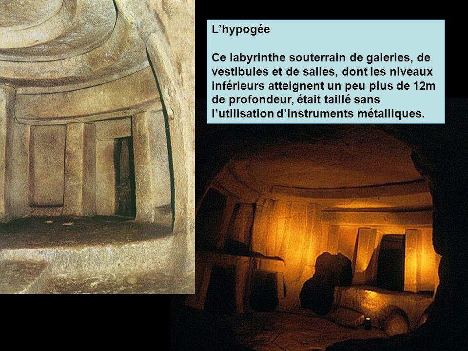 Lhypogée Ce labyrinthe souterrain de galeries, de vestibules et de salles, dont les niveaux inférieurs atteignent un peu plus de 12m de profondeur, ét
