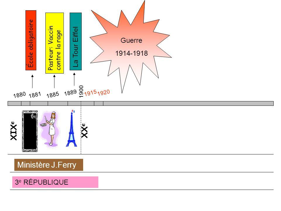 XIX e 188018811885 École obligatoire Pasteur: Vaccin contre la rage 1889 1900 XX e 1915 1920 Guerre 1914-1918 La Tour Eiffel 3 e RÉPUBLIQUE Ministère