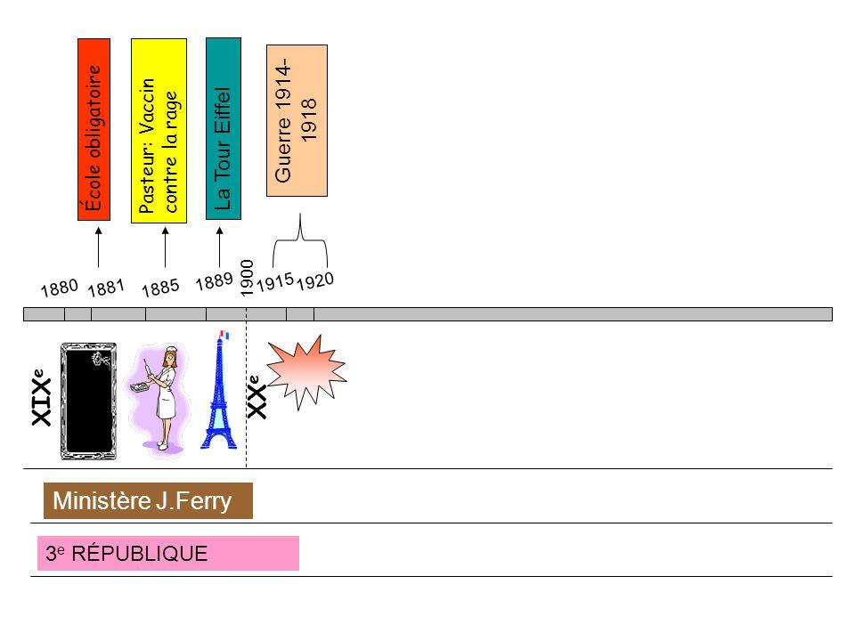 XIX e 188018811885 École obligatoire Pasteur: Vaccin contre la rage 1889 1900 XX e 1915 1920 Guerre 1914- 1918 La Tour Eiffel 3 e RÉPUBLIQUE Ministère