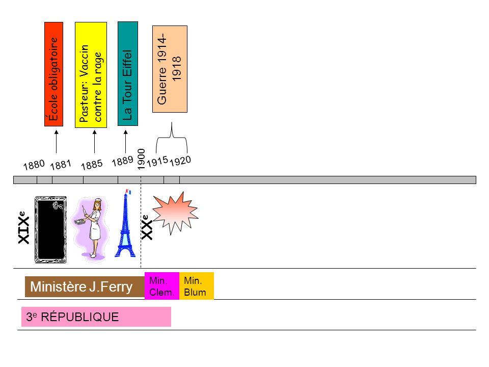 XIX e 188018811885 École obligatoire Pasteur: Vaccin contre la rage 1889 1900 XX e 1915 1920 Guerre 1914- 1918 La Tour Eiffel 3 e RÉPUBLIQUE Min. Clem