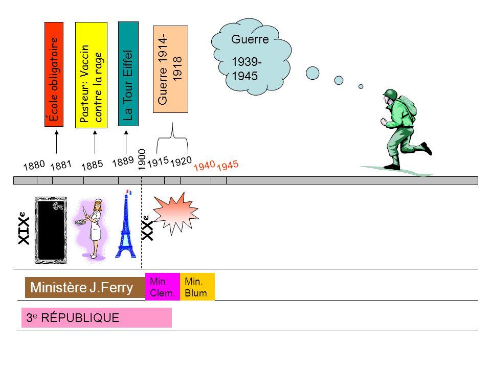 XIX e 188018811885 École obligatoire Pasteur: Vaccin contre la rage 1889 1900 XX e 1915 1920 Guerre 1914- 1918 19451940 Guerre 1939- 1945 La Tour Eiff