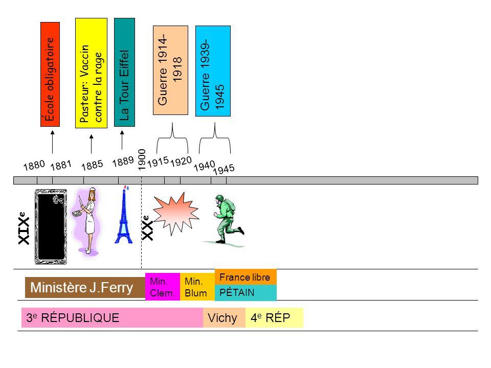 XIX e 188018811885 École obligatoire Pasteur: Vaccin contre la rage 1889 1900 XX e 1915 1920 Guerre 1914- 1918 1940 Guerre 1939- 1945 La Tour Eiffel 1