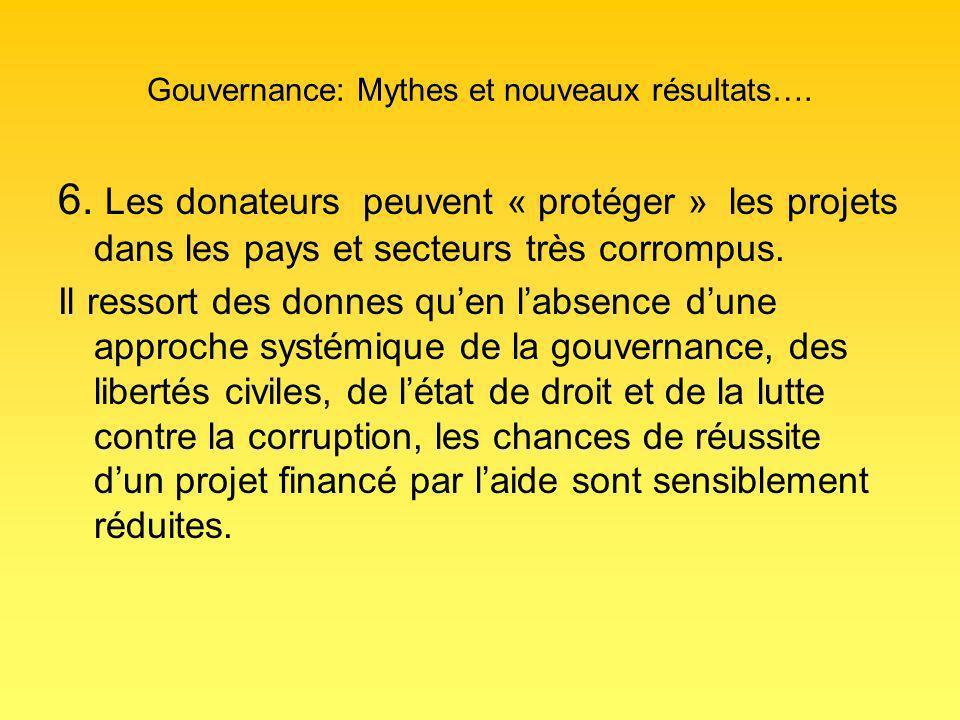 Gouvernance: Mythes et nouveaux résultats…. 6.