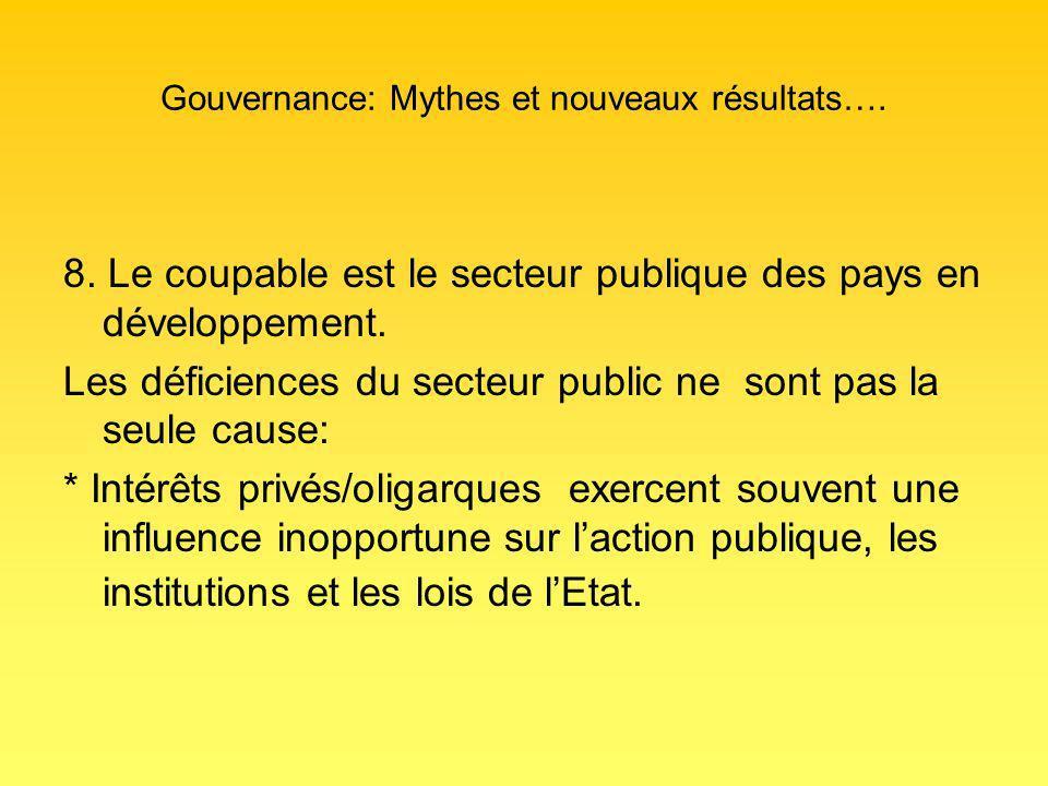 Gouvernance: Mythes et nouveaux résultats…. 8.