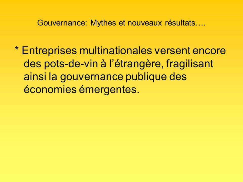 Gouvernance: Mythes et nouveaux résultats….