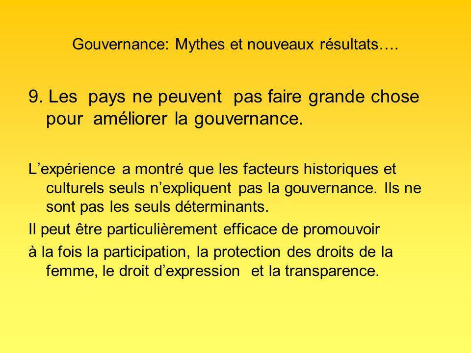 Gouvernance: Mythes et nouveaux résultats…. 9.
