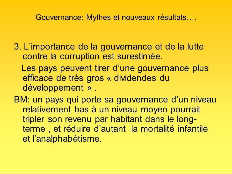 Gouvernance: Mythes et nouveaux résultats…. 3.