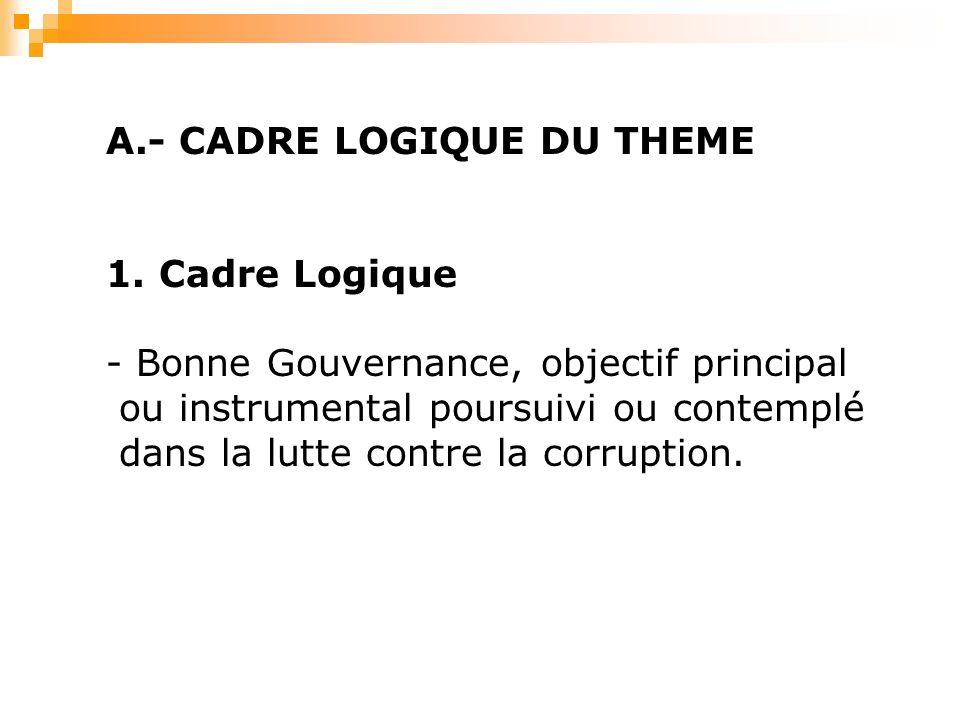 1. Cadre Logique - Bonne Gouvernance, objectif principal ou instrumental poursuivi ou contemplé dans la lutte contre la corruption. A.- CADRE LOGIQUE