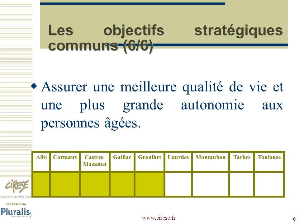 Membre du réseau www.cirese.fr 9 Les objectifs stratégiques communs (6/6) Assurer une meilleure qualité de vie et une plus grande autonomie aux person
