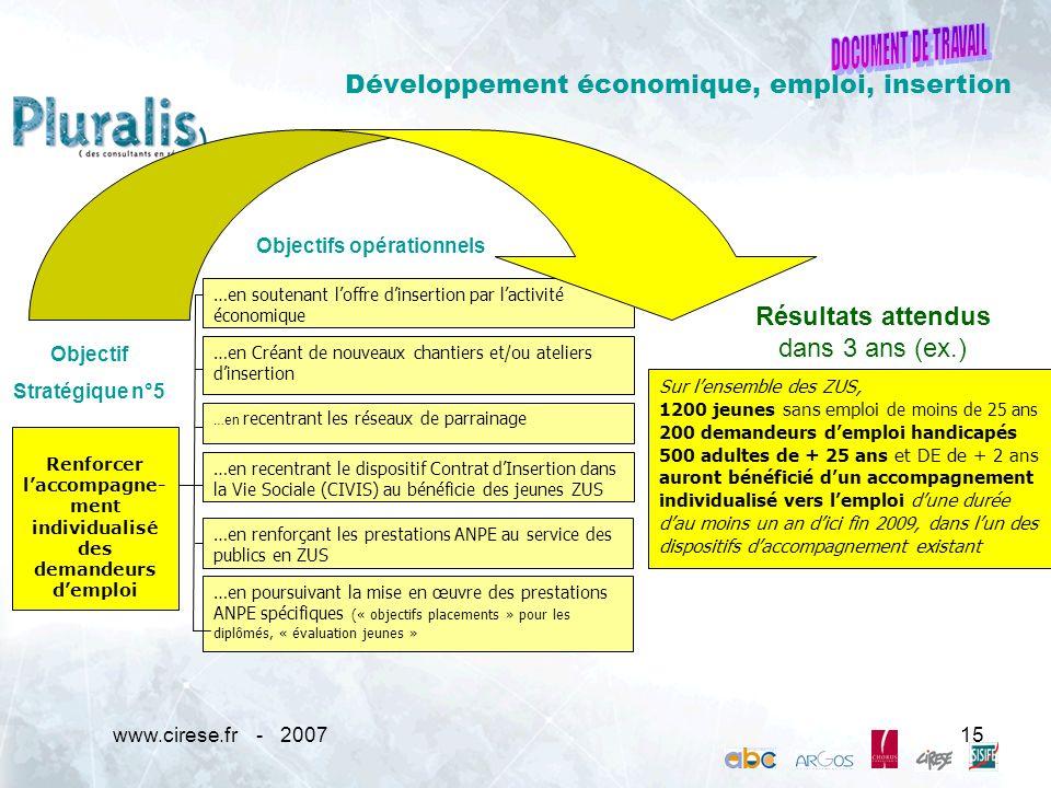 www.cirese.fr - 200715 Développement économique, emploi, insertion Objectif Stratégique n°5 Objectifs opérationnels …en soutenant loffre dinsertion pa