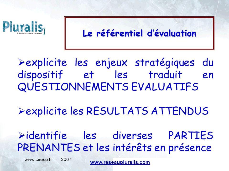 www.cirese.fr - 20074 Le référentiel dévaluation explicite les enjeux stratégiques du dispositif et les traduit en QUESTIONNEMENTS EVALUATIFS explicit