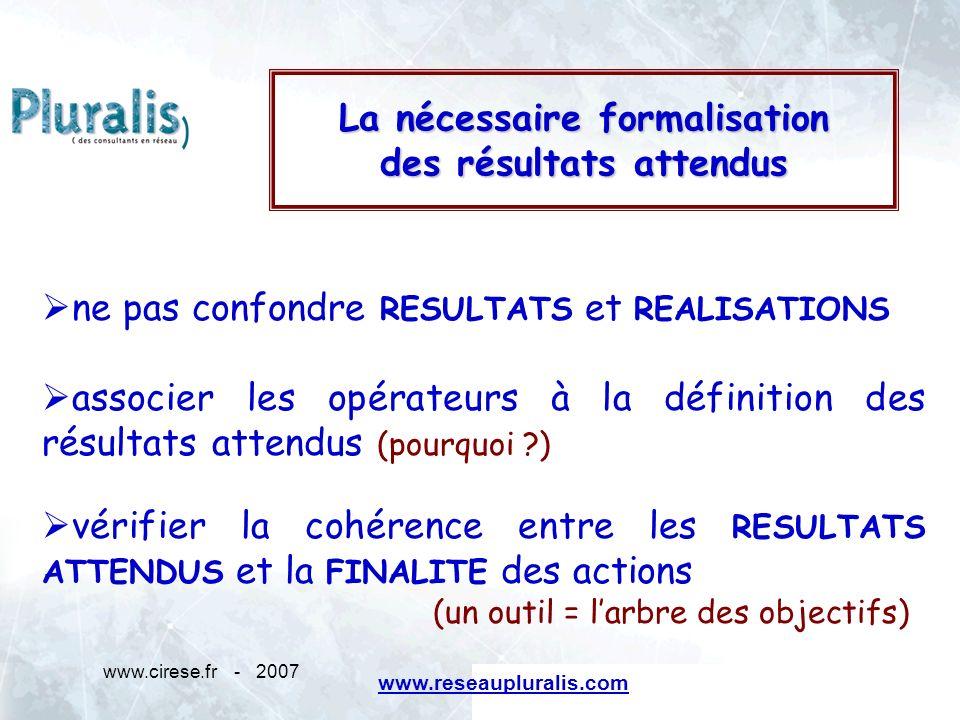 www.cirese.fr - 20077 La nécessaire formalisation des résultats attendus ne pas confondre RESULTATS et REALISATIONS associer les opérateurs à la défin