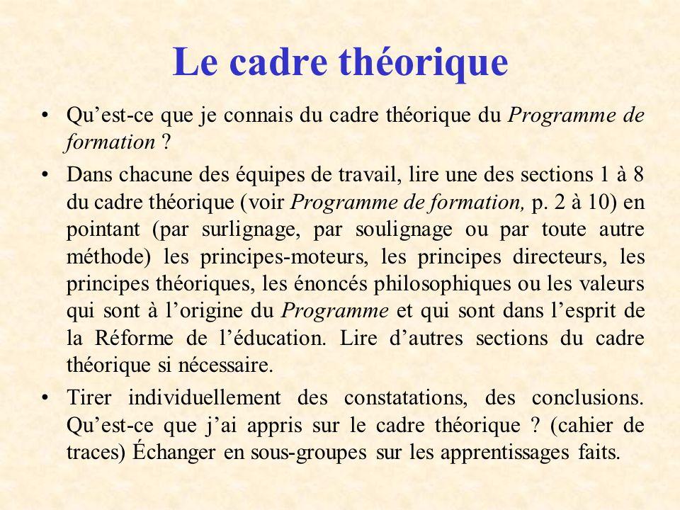 Le cadre théorique Quest-ce que je connais du cadre théorique du Programme de formation ? Dans chacune des équipes de travail, lire une des sections 1