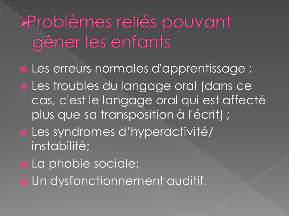 Les erreurs normales d apprentissage ; Les troubles du langage oral (dans ce cas, c est le langage oral qui est affecté plus que sa transposition à l écrit) ; Les syndromes dhyperactivité/ instabilité; La phobie sociale; Un dysfonctionnement auditif.