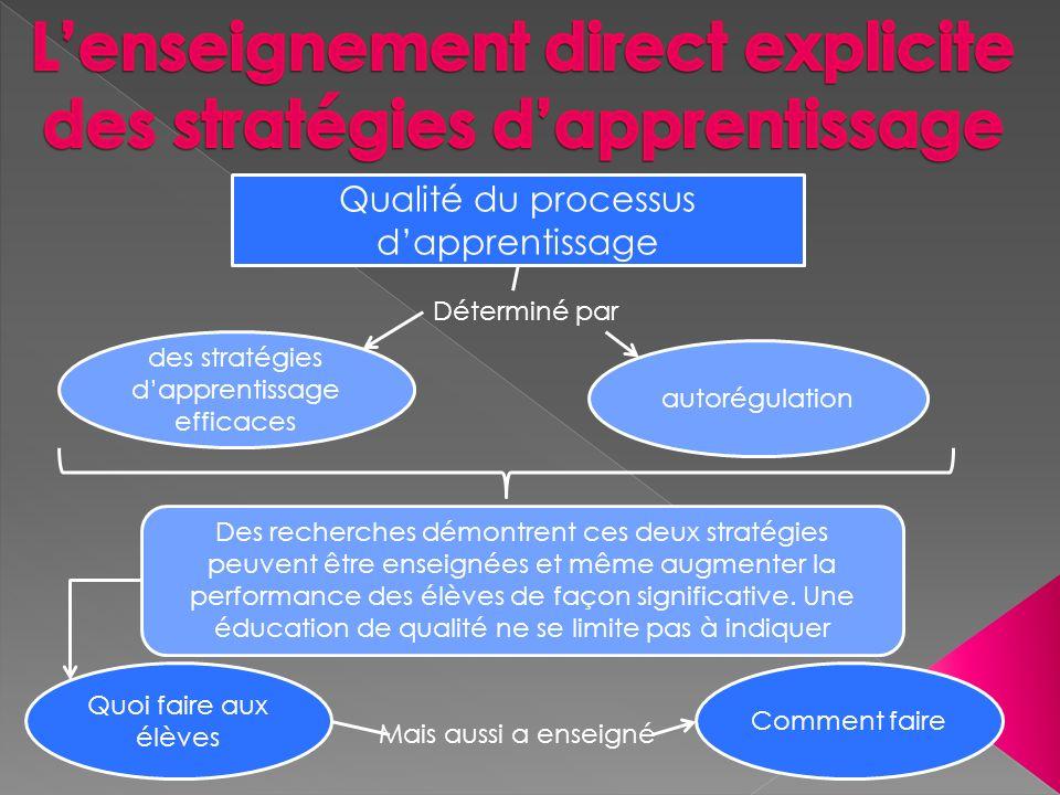 Qualité du processus dapprentissage Déterminé par des stratégies dapprentissage efficaces autorégulation Des recherches démontrent ces deux stratégies