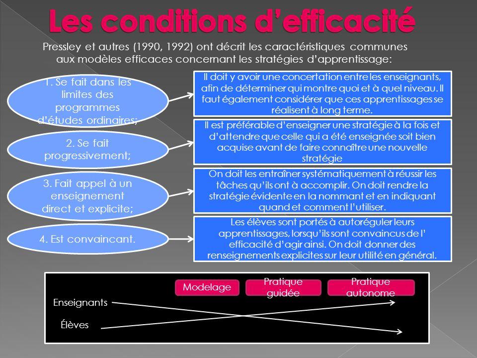 Pressley et autres (1990, 1992) ont décrit les caractéristiques communes aux modèles efficaces concernant les stratégies dapprentissage: 1. Se fait da