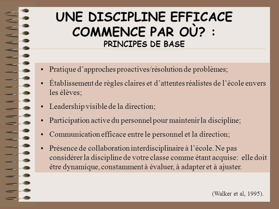 UNE DISCIPLINE EFFICACE COMMENCE PAR OÙ? : PRINCIPES DE BASE Pratique dapproches proactives/résolution de problèmes; Établissement de règles claires e