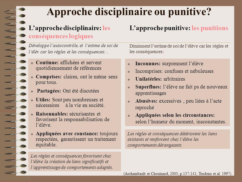 Approche disciplinaire ou punitive? Continue: affichées et servent quotidiennement de références Comprises: claires, ont le même sens pour tous. Parta