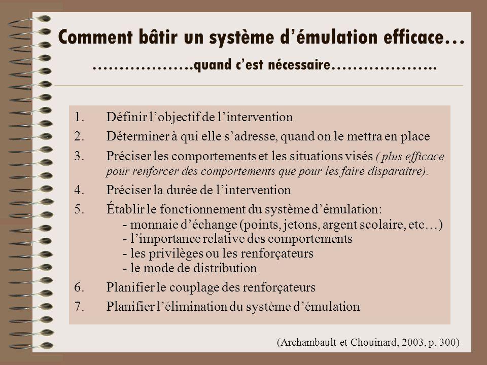 Comment bâtir un système démulation efficace… ……………….quand cest nécessaire……………….. 1.Définir lobjectif de lintervention 2.Déterminer à qui elle sadres