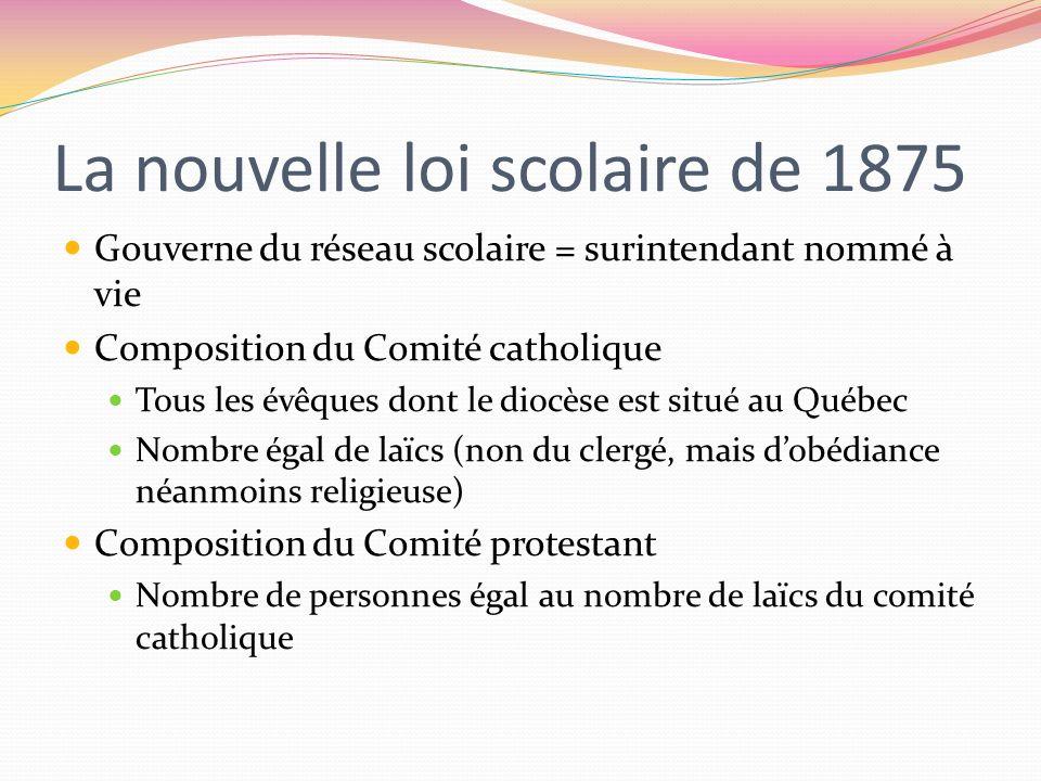 La nouvelle loi scolaire de 1875 Gouverne du réseau scolaire = surintendant nommé à vie Composition du Comité catholique Tous les évêques dont le dioc