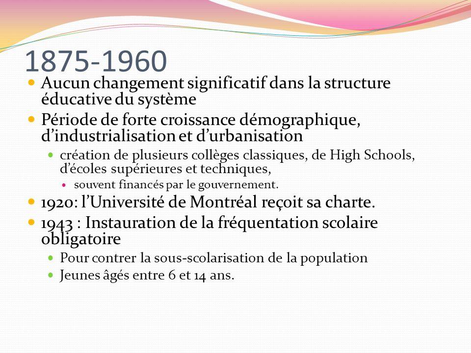 1875-1960 Aucun changement significatif dans la structure éducative du système Période de forte croissance démographique, dindustrialisation et durban
