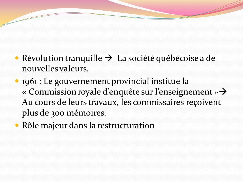 Révolution tranquille La société québécoise a de nouvelles valeurs. 1961 : Le gouvernement provincial institue la « Commission royale denquête sur len