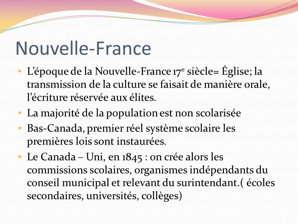 Nouvelle-France Lépoque de la Nouvelle-France 17 e siècle= Église; la transmission de la culture se faisait de manière orale, lécriture réservée aux é