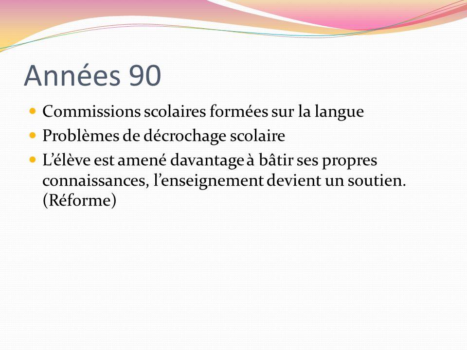 Années 90 Commissions scolaires formées sur la langue Problèmes de décrochage scolaire Lélève est amené davantage à bâtir ses propres connaissances, l