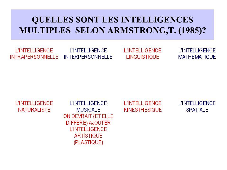 QUELLES SONT LES INTELLIGENCES MULTIPLES SELON ARMSTRONG,T. (1985)?