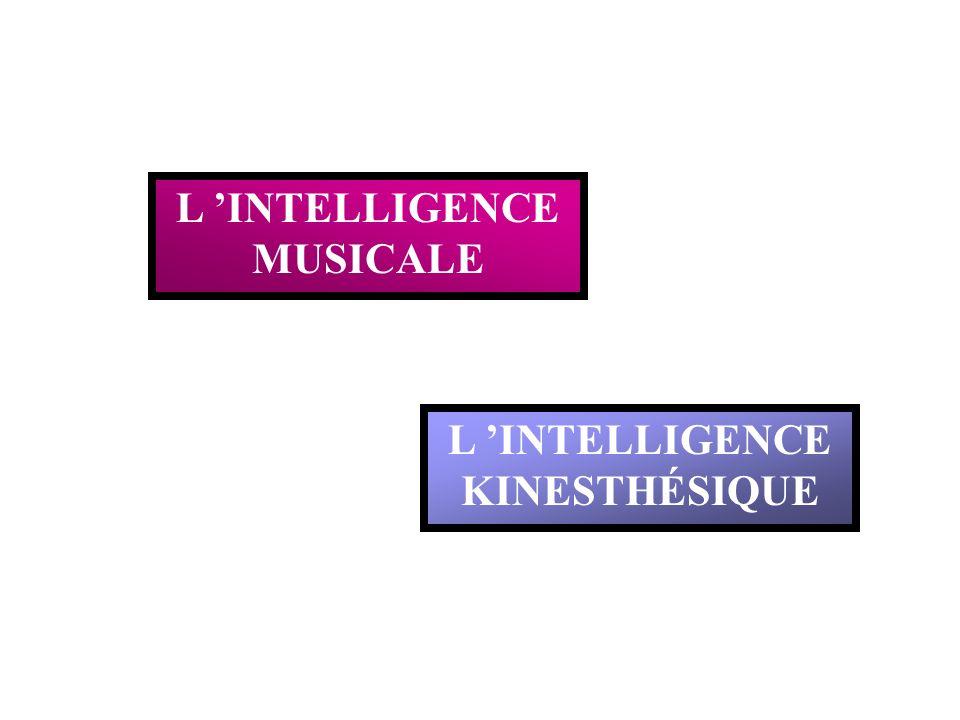 L INTELLIGENCE MUSICALE L INTELLIGENCE KINESTHÉSIQUE