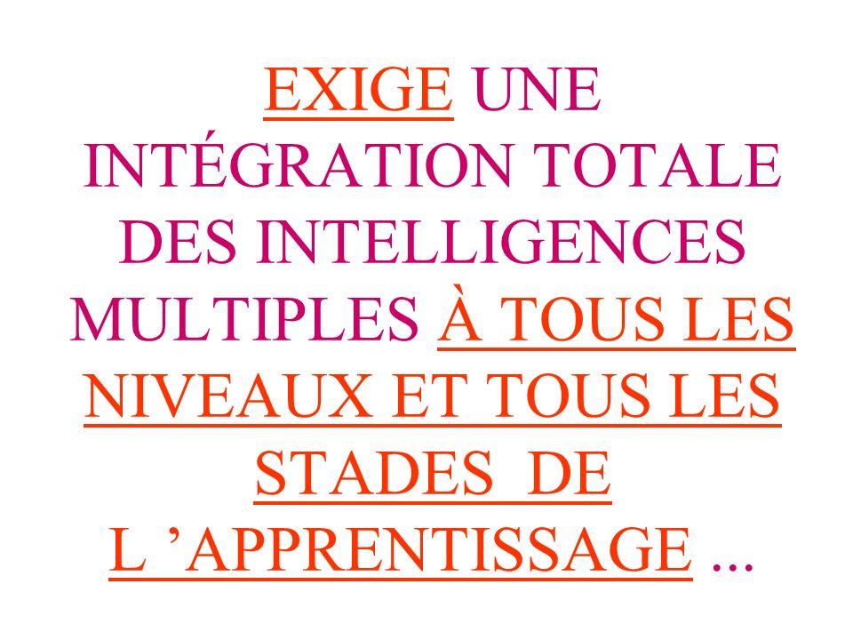 EXIGE UNE INTÉGRATION TOTALE DES INTELLIGENCES MULTIPLES À TOUS LES NIVEAUX ET TOUS LES STADES DE L APPRENTISSAGE...