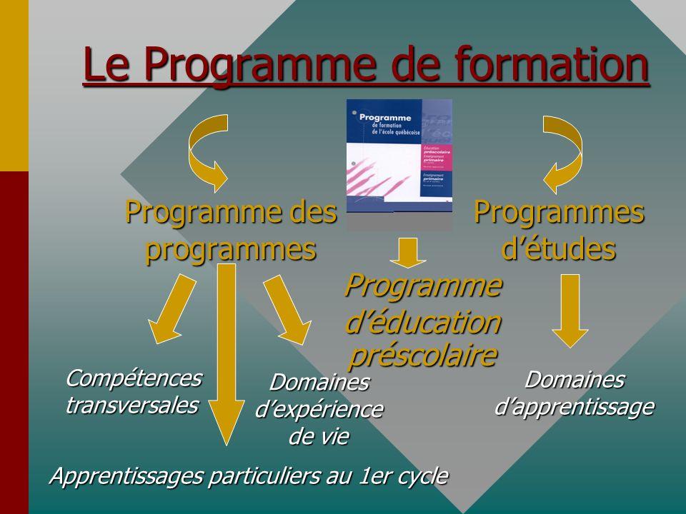 Le Programme de formation Programme des programmes Compétences transversales Domaines dexpérience de vie Programmes détudes Domaines dapprentissage Programme déducation préscolaire Apprentissages particuliers au 1er cycle