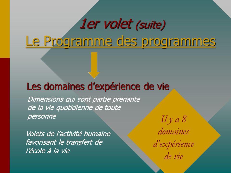 Le Programme des programmes Les domaines dexpérience de vie 1er volet (suite) Dimensions qui sont partie prenante de la vie quotidienne de toute personne Il y a 8 domaines dexpérience de vie Volets de lactivité humaine favorisant le transfert de lécole à la vie