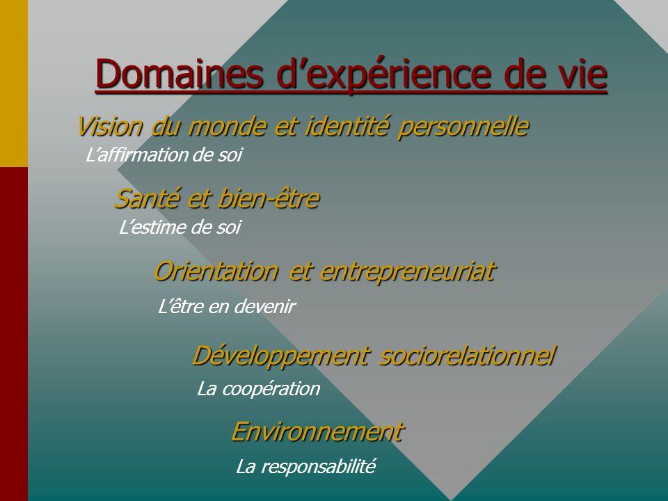 Domaines dexpérience de vie Vision du monde et identité personnelle Laffirmation de soi Développement sociorelationnel Orientation et entrepreneuriat