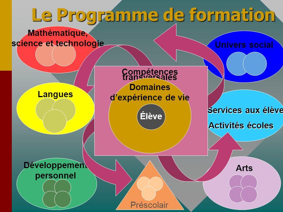 Arts Services aux élèvesServices aux élèves Activités écolesActivités écoles Univers social Développement personnel Mathématique, science et technolog