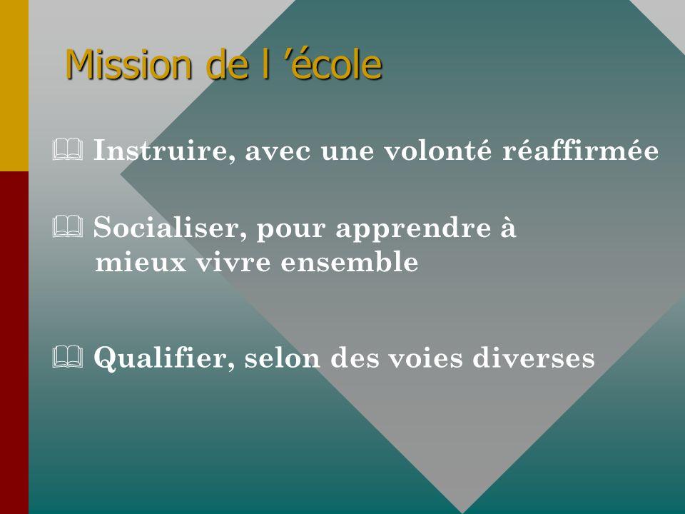 Mission de l école & Instruire, avec une volonté réaffirmée & Socialiser, pour apprendre à mieux vivre ensemble & Qualifier, selon des voies diverses