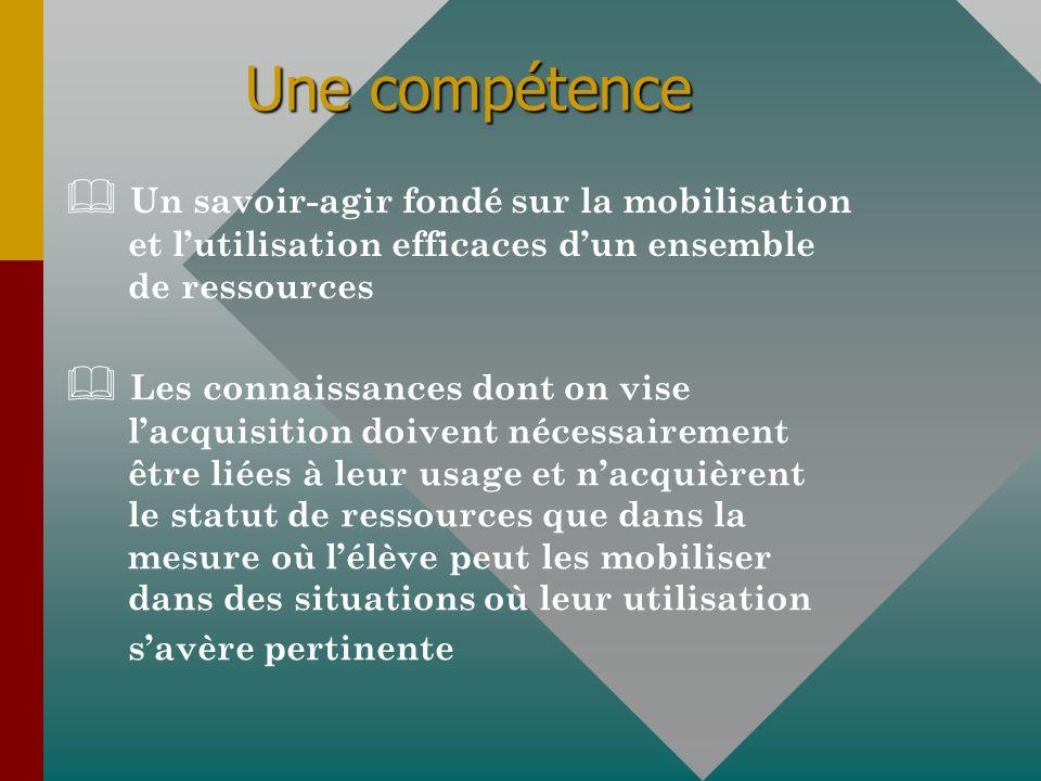 Une compétence & Un savoir-agir fondé sur la mobilisation et lutilisation efficaces dun ensemble de ressources & Les connaissances dont on vise lacqui