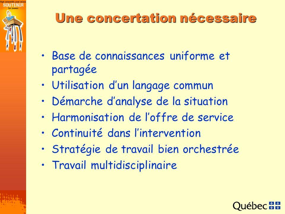Une concertation nécessaire Base de connaissances uniforme et partagée Utilisation dun langage commun Démarche danalyse de la situation Harmonisation