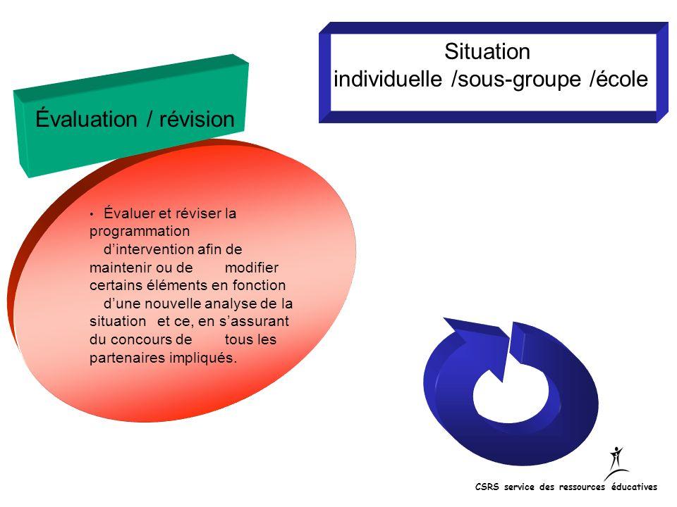 Situation individuelle /sous-groupe /école Évaluation / révision Évaluer et réviser la programmation dintervention afin de maintenir ou de modifier ce