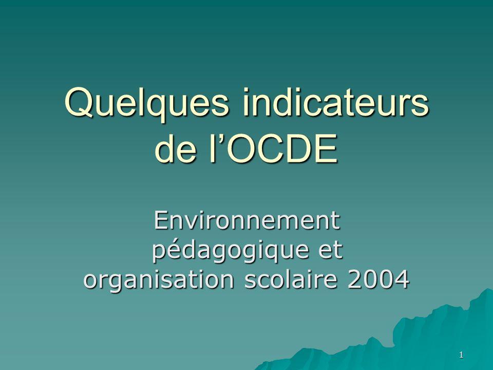 1 Quelques indicateurs de lOCDE Environnement pédagogique et organisation scolaire 2004