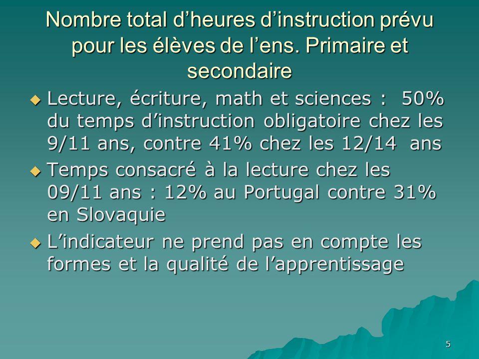 5 Nombre total dheures dinstruction prévu pour les élèves de lens.
