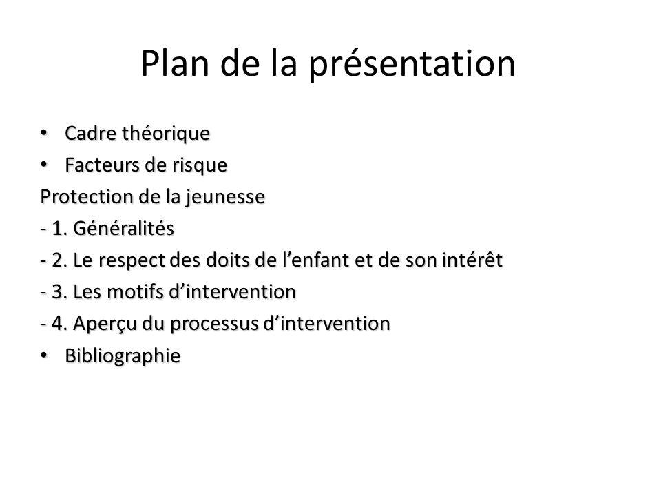Plan de la présentation Cadre théorique Cadre théorique Facteurs de risque Facteurs de risque Protection de la jeunesse - 1. Généralités - 2. Le respe