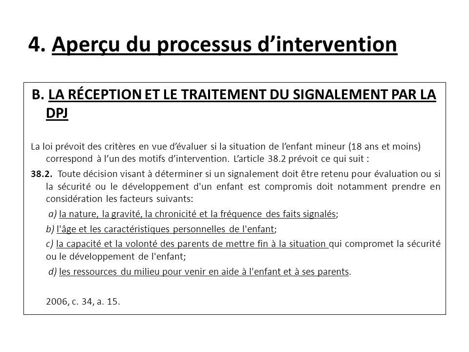 4. Aperçu du processus dintervention B.