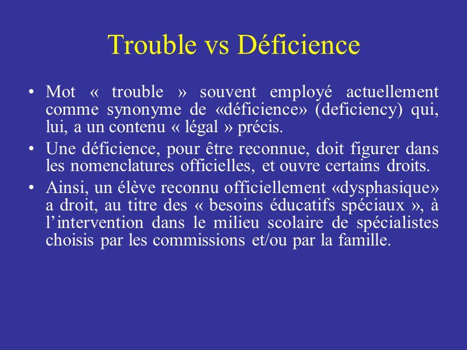 Trouble vs Déficience Mot « trouble » souvent employé actuellement comme synonyme de «déficience» (deficiency) qui, lui, a un contenu « légal » précis